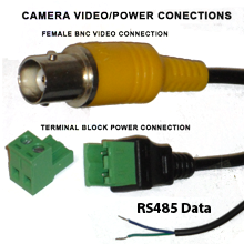 IMAGE: Terminal Block Power Connector & BNC Video Connector & RS485 Data